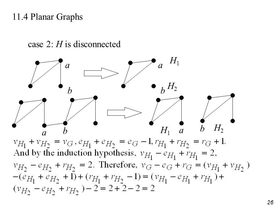 26 11.4 Planar Graphs case 2: H is disconnected a b a b a b H1H1 H2H2 a b H1H1 H2H2