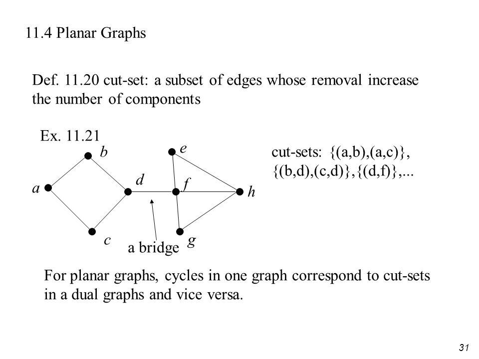 31 11.4 Planar Graphs Def.