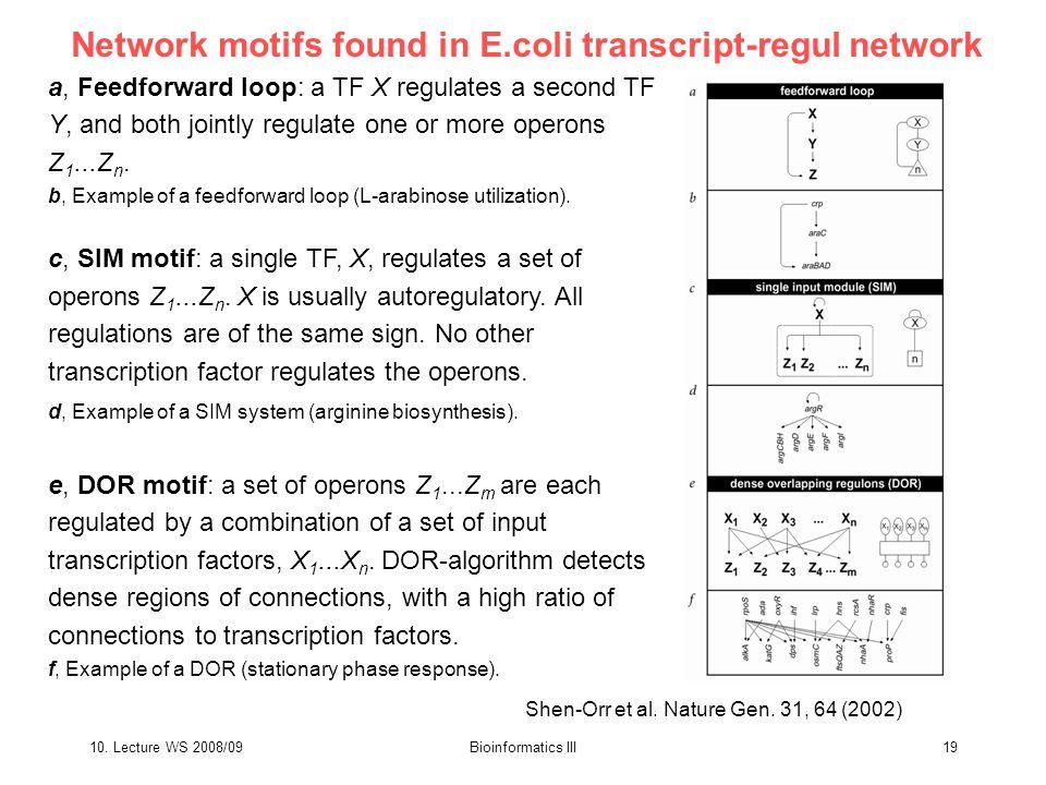 10. Lecture WS 2008/09Bioinformatics III19 Network motifs found in E.coli transcript-regul network a, Feedforward loop: a TF X regulates a second TF Y