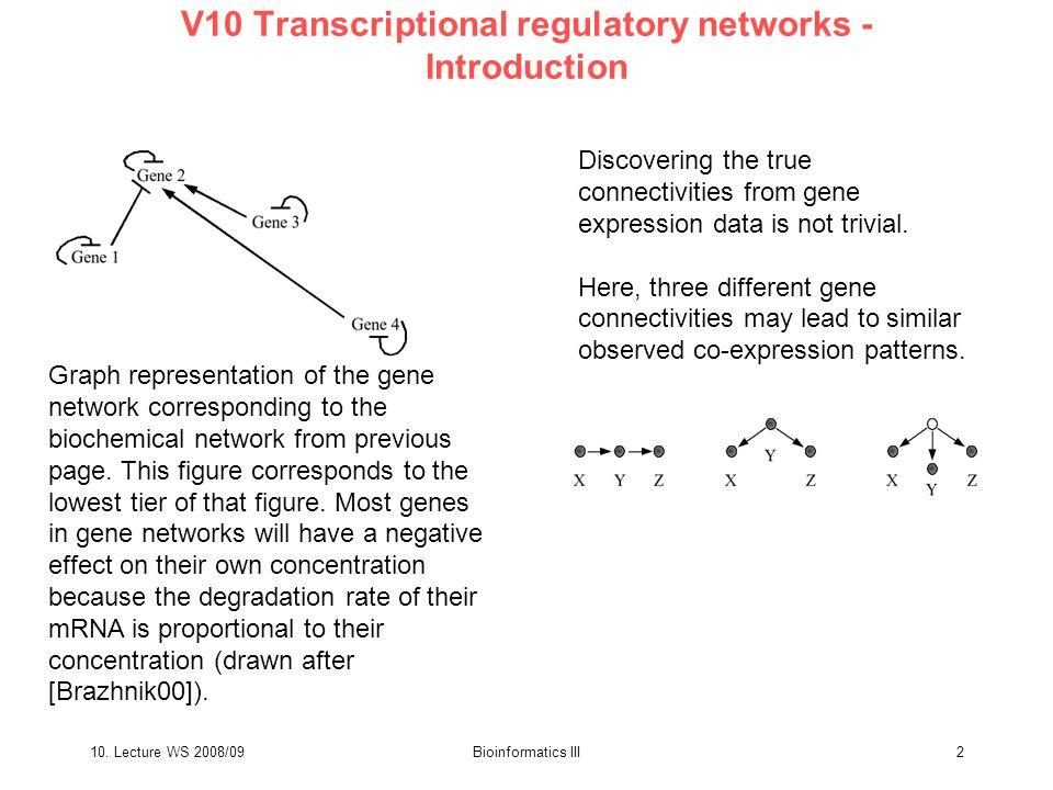 10. Lecture WS 2008/09Bioinformatics III2 V10 Transcriptional regulatory networks - Introduction Graph representation of the gene network correspondin