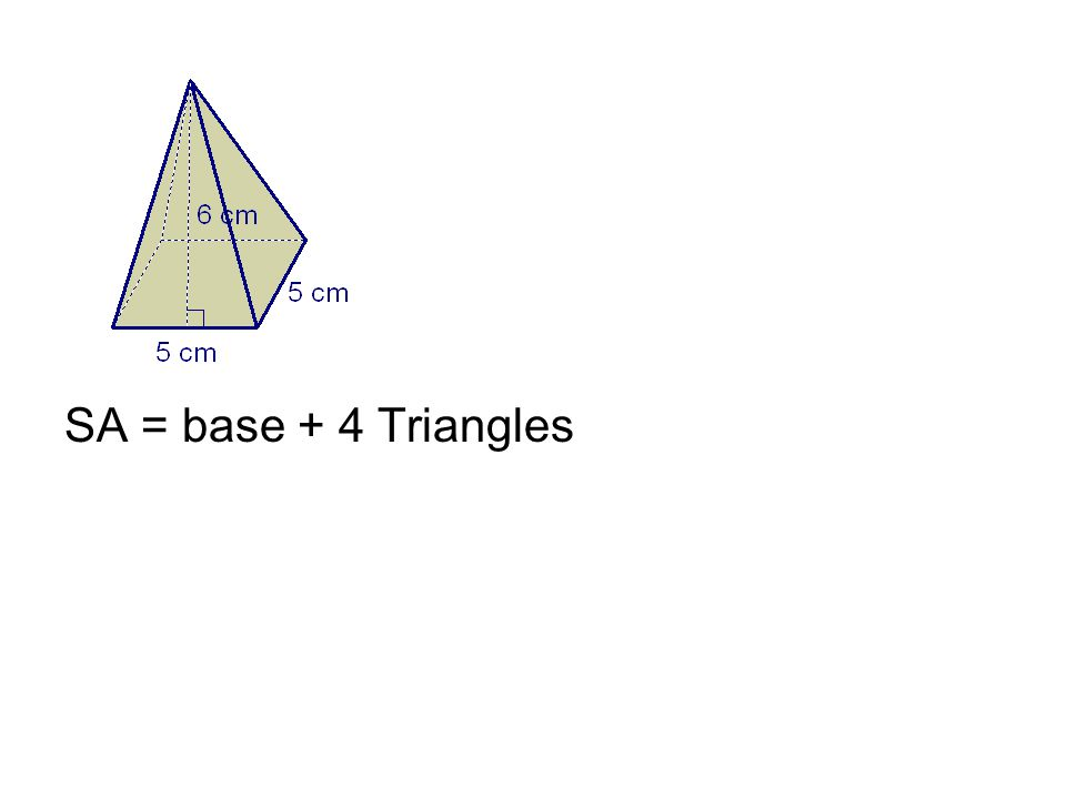 SA = base + 4 Triangles