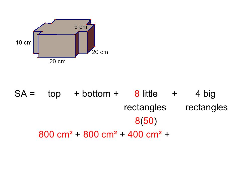 SA = top + bottom + 8 little + 4 big rectangles rectangles 8(50) 800 cm² + 800 cm² + 400 cm² +