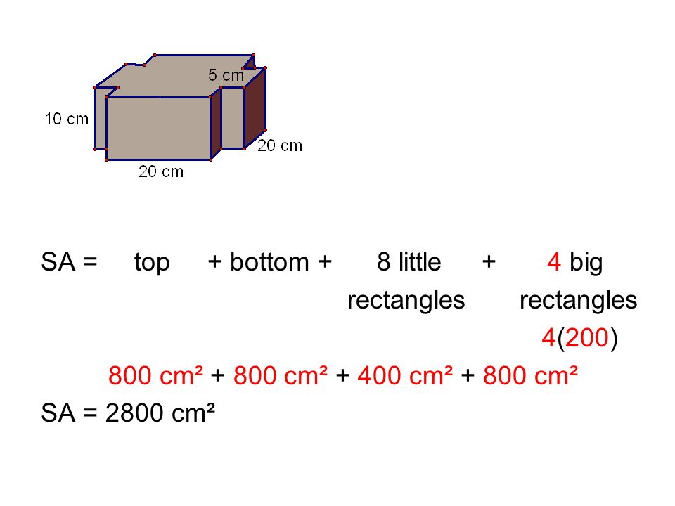 SA = top + bottom + 8 little + 4 big rectangles rectangles 4(200) 800 cm² + 800 cm² + 400 cm² + 800 cm² SA = 2800 cm²