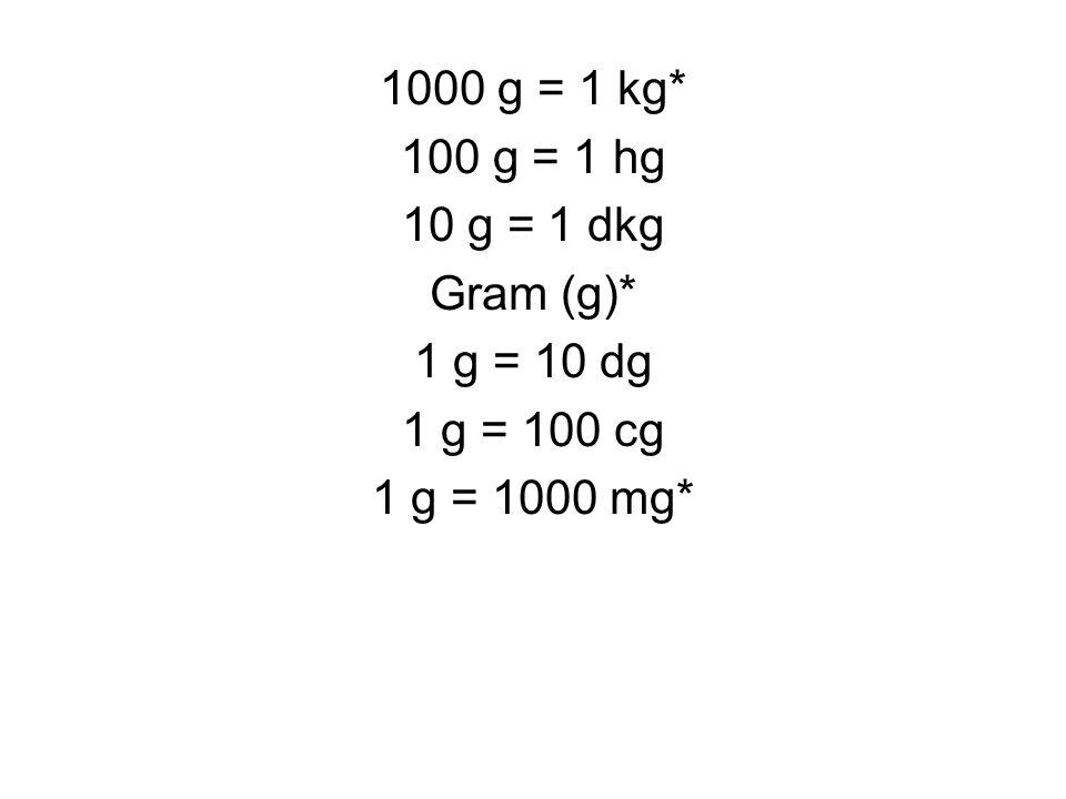 1000 g = 1 kg* 100 g = 1 hg 10 g = 1 dkg Gram (g)* 1 g = 10 dg 1 g = 100 cg 1 g = 1000 mg*