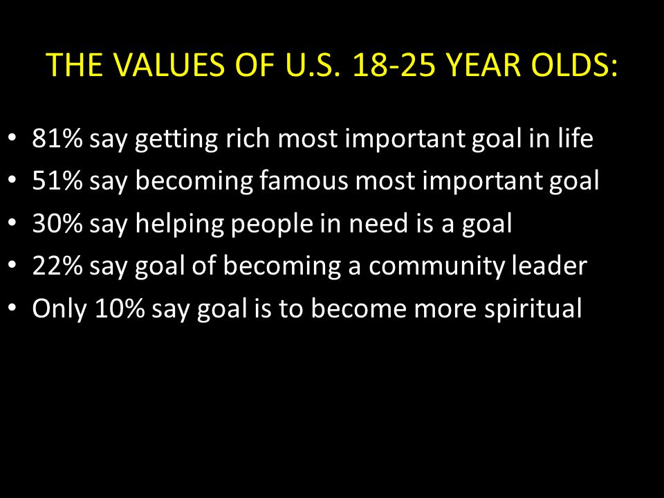 THE VALUES OF U.S. 18-25 YEAR OLDS: 81% say getting rich most important goal in life 51% say becoming famous most important goal 30% say helping peopl