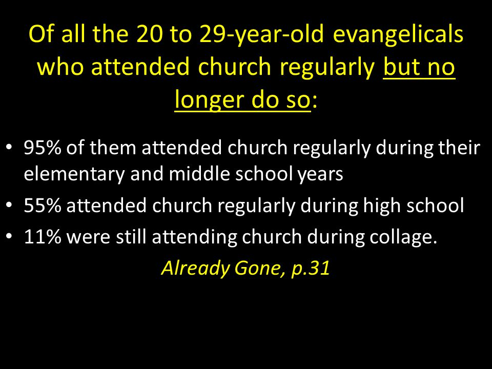 Of all the 20 to 29-year-old evangelicals who attended church regularly but no longer do so: 95% of them attended church regularly during their elemen