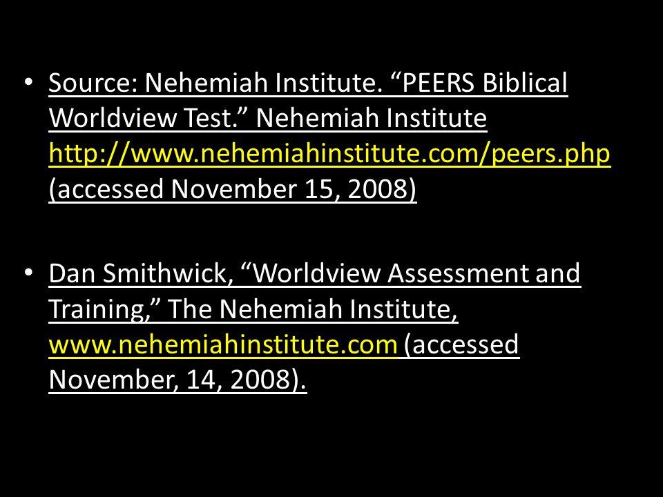 """Source: Nehemiah Institute. """"PEERS Biblical Worldview Test."""" Nehemiah Institute http://www.nehemiahinstitute.com/peers.php (accessed November 15, 2008"""