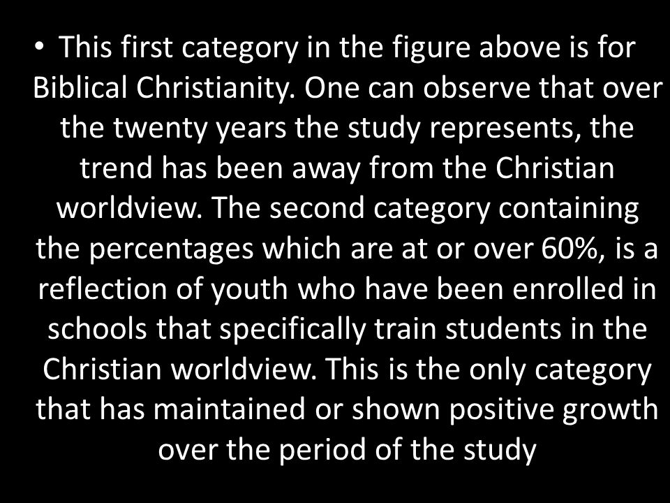 This first category in the figure above is for Biblical Christianity. One can observe that over the twenty years the study represents, the trend has b