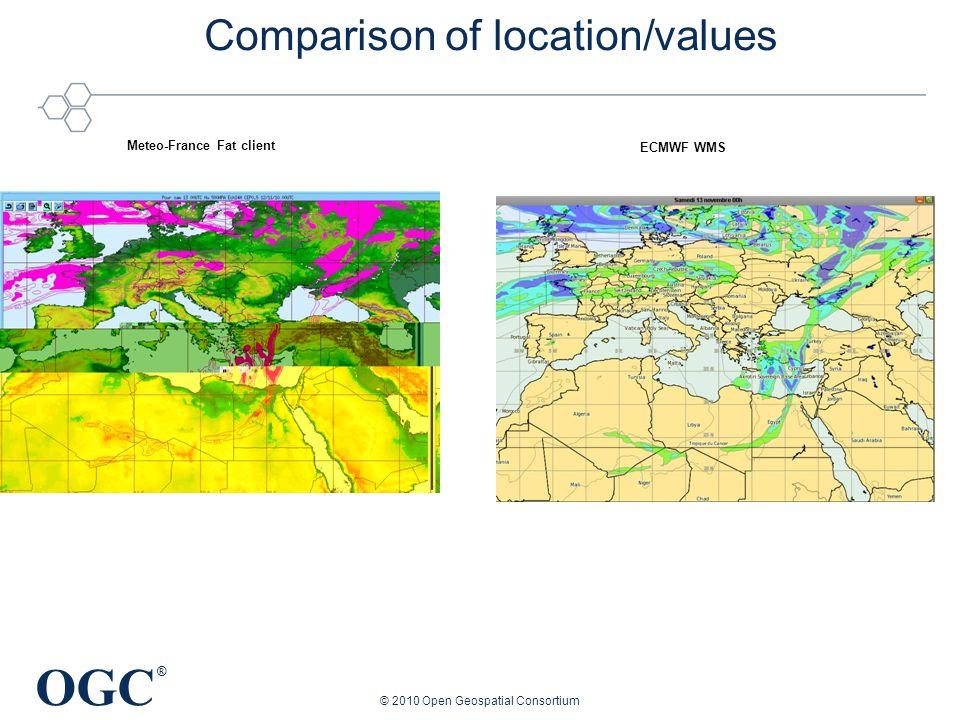 OGC ® © 2010 Open Geospatial Consortium Comparison of location/values Meteo-France Fat client ECMWF WMS