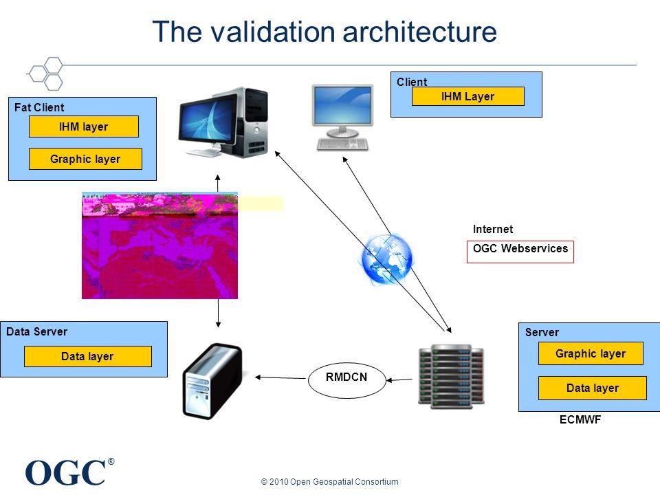 OGC ® © 2010 Open Geospatial Consortium The validation architecture ECMWF IHM layer Graphic layer Fat Client Data layer Data Server RMDCN Internet OGC Webservices IHM Layer Client Graphic layer Data layer Server
