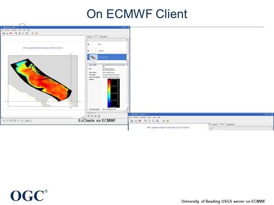 OGC ® On ECMWF Client EcCharts on ECMWF University of Reading USGS server on ECMWF