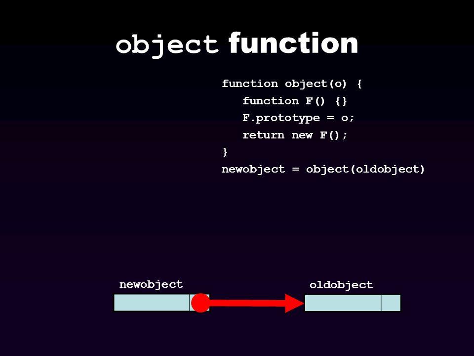 object function newobject function object(o) { function F() {} F.prototype = o; return new F(); } newobject = object(oldobject) oldobject