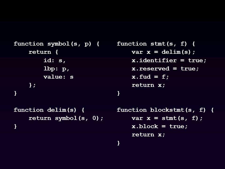function symbol(s, p) { return { id: s, lbp: p, value: s }; } function delim(s) { return symbol(s, 0); } function stmt(s, f) { var x = delim(s); x.ide