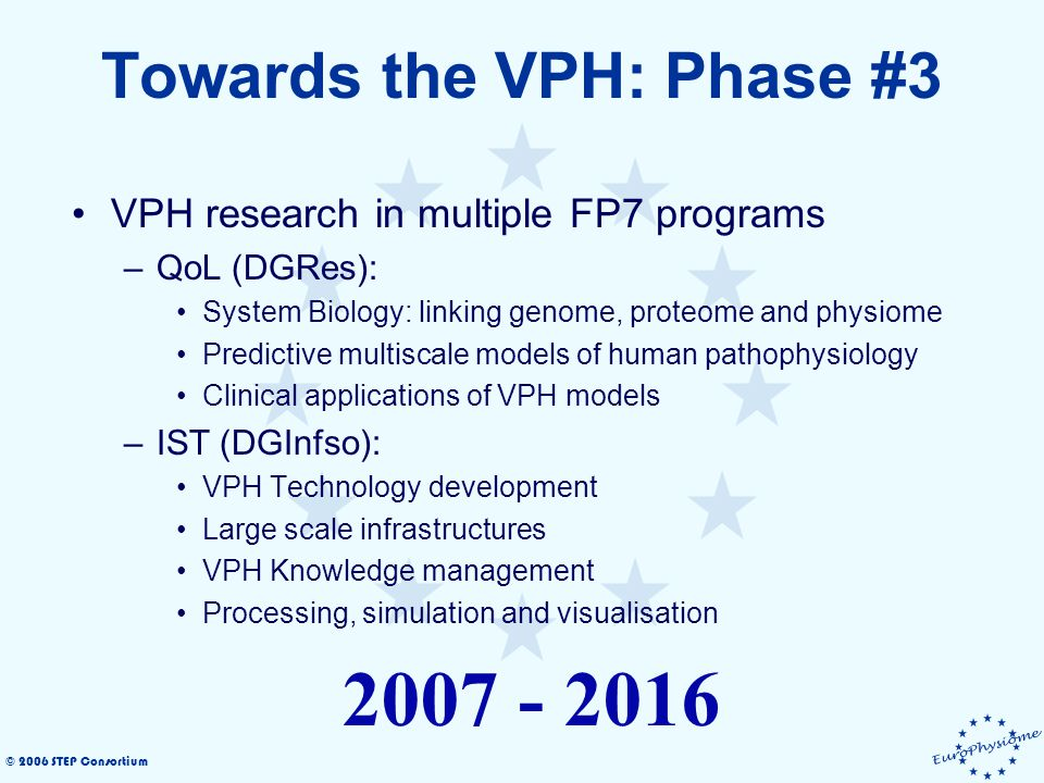 © 2006 STEP Consortium Towards the VPH: Phase #3 VPH research in multiple FP7 programs –QoL (DGRes): System Biology: linking genome, proteome and physiome Predictive multiscale models of human pathophysiology Clinical applications of VPH models –IST (DGInfso): VPH Technology development Large scale infrastructures VPH Knowledge management Processing, simulation and visualisation 2007 - 2016