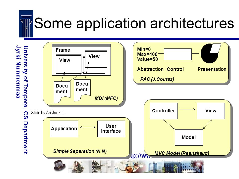 Software Engineering – http://www.cs.uta.fi/se University of Tampere, CS DepartmentJyrki Nummenmaa Some application architectures Min=0 Max=400 Value=50 AbstractionControlPresentation PAC (J.Coutaz) ControllerView Model MVC Model (Reenskaug) Application User interface Simple Separation (N.N) Frame View Docu ment Docu ment View MDI (MFC) Slide by Ari Jaaksi.