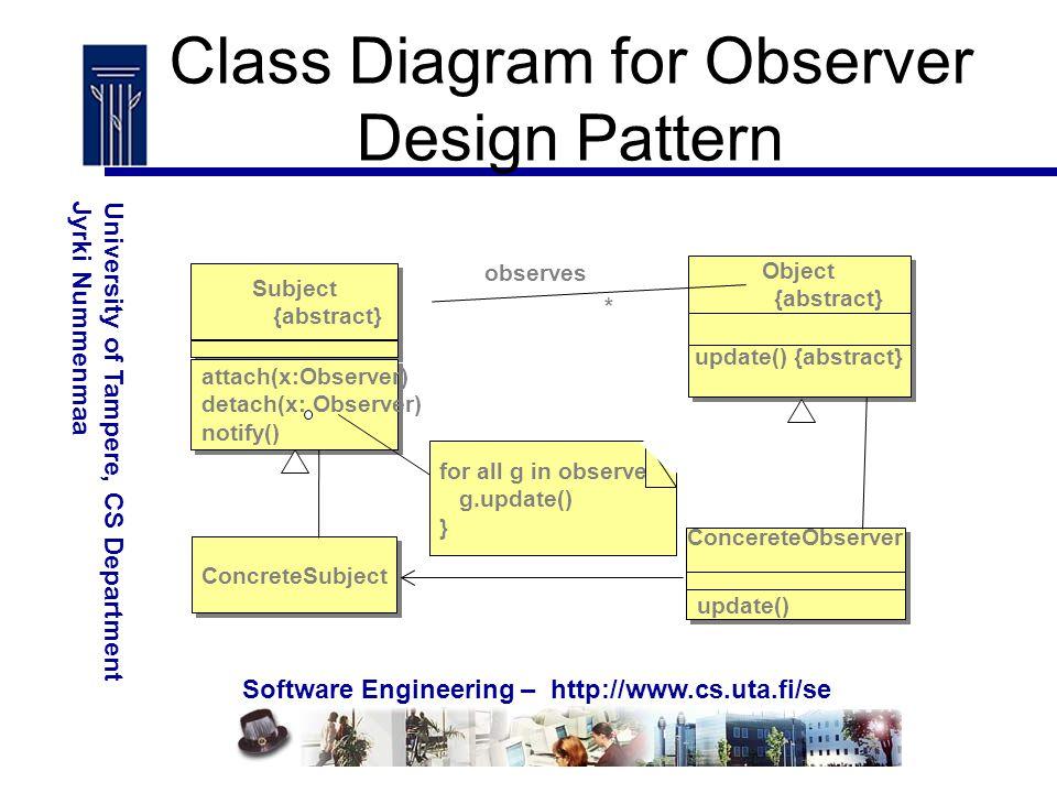 Software Engineering – http://www.cs.uta.fi/se University of Tampere, CS DepartmentJyrki Nummenmaa Subject {abstract} Subject {abstract} Object {abstract} Object {abstract} update() {abstract} ConcreteSubject ConcereteObserver update() observes * registers for all g in observes { g.update() } attach(x:Observer) detach(x: Observer) notify() Class Diagram for Observer Design Pattern