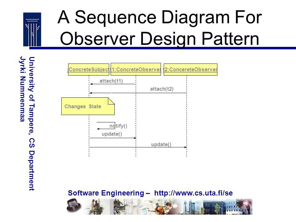 Software Engineering – http://www.cs.uta.fi/se University of Tampere, CS DepartmentJyrki Nummenmaa :ConcreteSubject t1:ConcreteObserver attach(t1) update() t2:ConcereteObserver attach(t2) notify() update() Changes State A Sequence Diagram For Observer Design Pattern