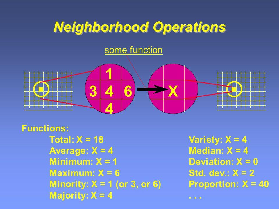 Neighborhood Operations 4 1 4 36X some function Functions: Total: X = 18Variety: X = 4 Average: X = 4Median: X = 4 Minimum: X = 1Deviation: X = 0 Maxi