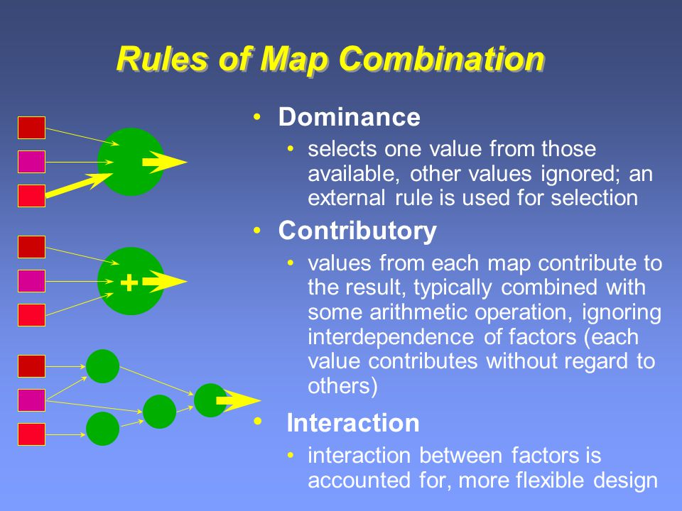 Rules of Map Combination Dominance selects one value from those available, other values ignored; an external rule is used for selection Contributory values from each map contribute to the result, typically combined with some arithmetic operation, ignoring interdependence of factors (each value contributes without regard to others) Interaction interaction between factors is accounted for, more flexible design +