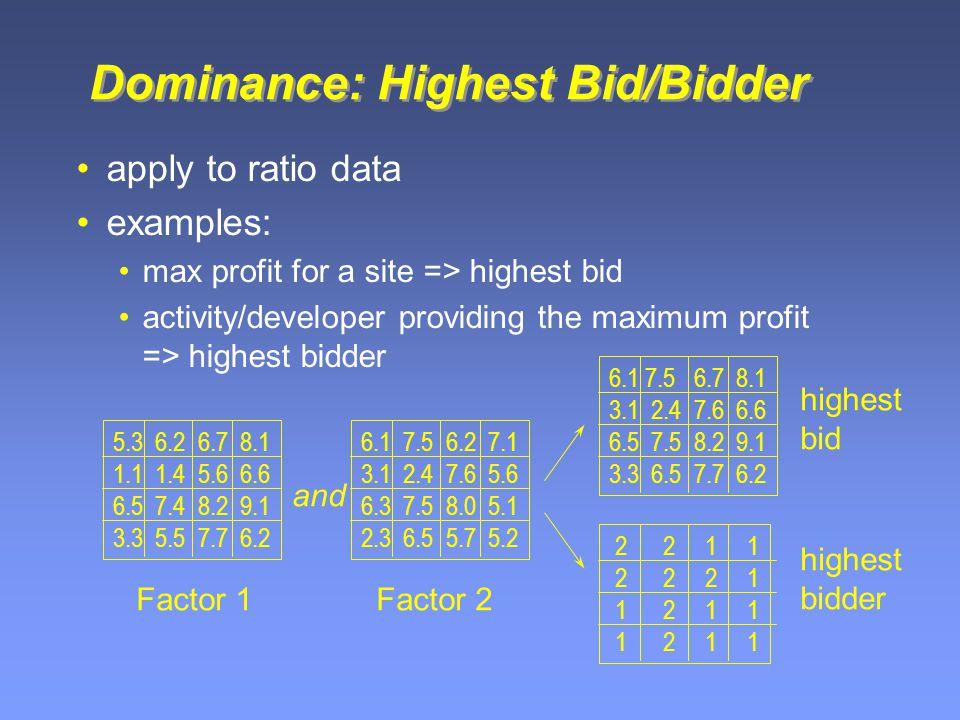 Dominance: Highest Bid/Bidder apply to ratio data examples: max profit for a site => highest bid activity/developer providing the maximum profit => hi