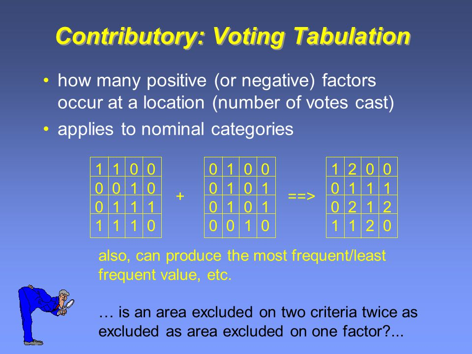 Contributory: Voting Tabulation how many positive (or negative) factors occur at a location (number of votes cast) applies to nominal categories 1 1 0