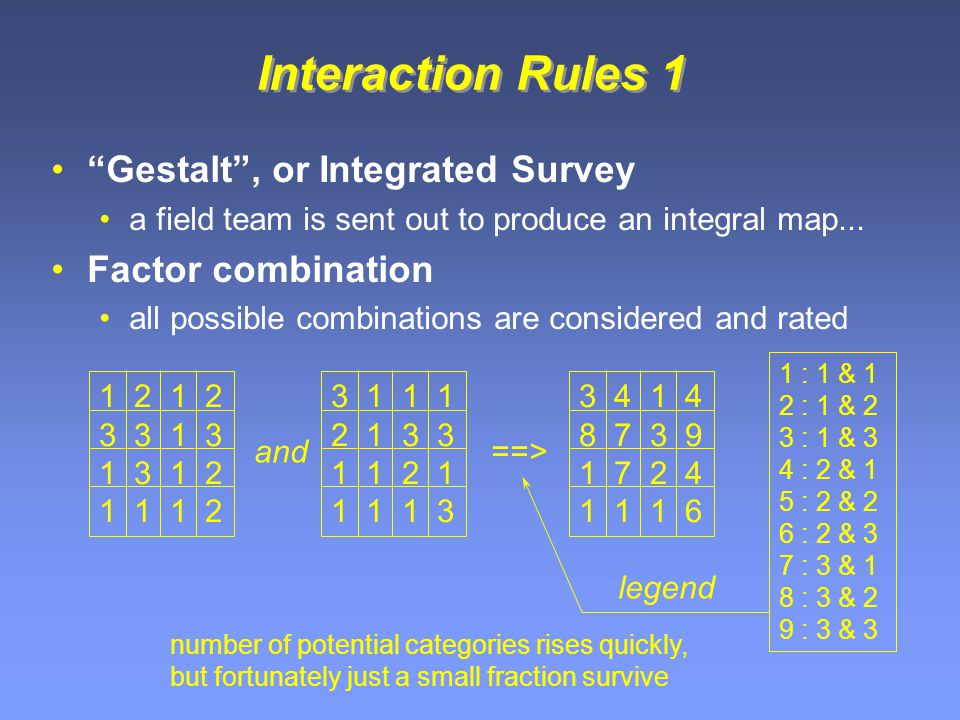 """Interaction Rules 1 """"Gestalt"""", or Integrated Survey a field team is sent out to produce an integral map... Factor combination all possible combination"""