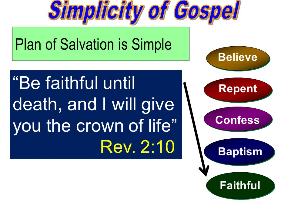 Plan of Salvation is Simple Believe Repent Confess Baptism Faithful Be faithful until death, and I will give you the crown of life Rev.