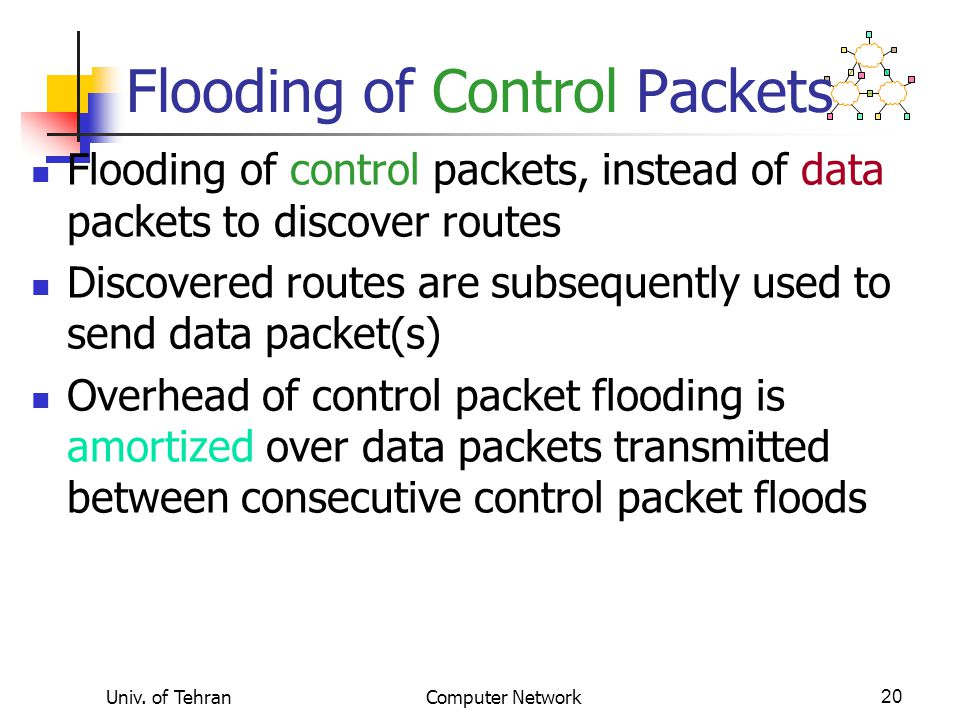 Univ. of TehranComputer Network20 Flooding of Control Packets Flooding of control packets, instead of data packets to discover routes Discovered route
