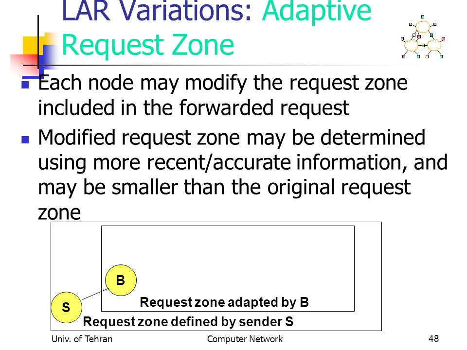 Univ. of TehranComputer Network48 LAR Variations: Adaptive Request Zone Each node may modify the request zone included in the forwarded request Modifi