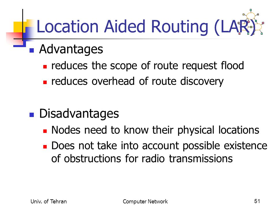 Univ. of TehranComputer Network51 Location Aided Routing (LAR) Advantages reduces the scope of route request flood reduces overhead of route discovery