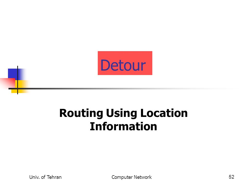 Univ. of TehranComputer Network52 Detour Routing Using Location Information