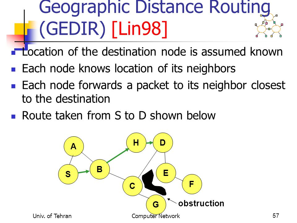 Univ. of TehranComputer Network57 Geographic Distance Routing (GEDIR) [Lin98] Location of the destination node is assumed known Each node knows locati