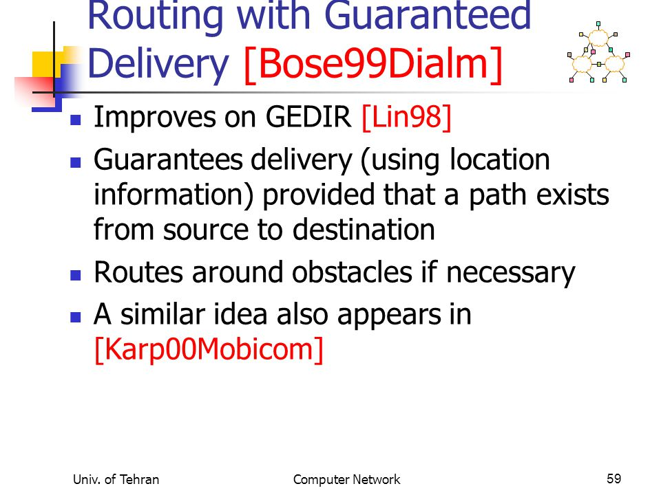 Univ. of TehranComputer Network59 Routing with Guaranteed Delivery [Bose99Dialm] Improves on GEDIR [Lin98] Guarantees delivery (using location informa