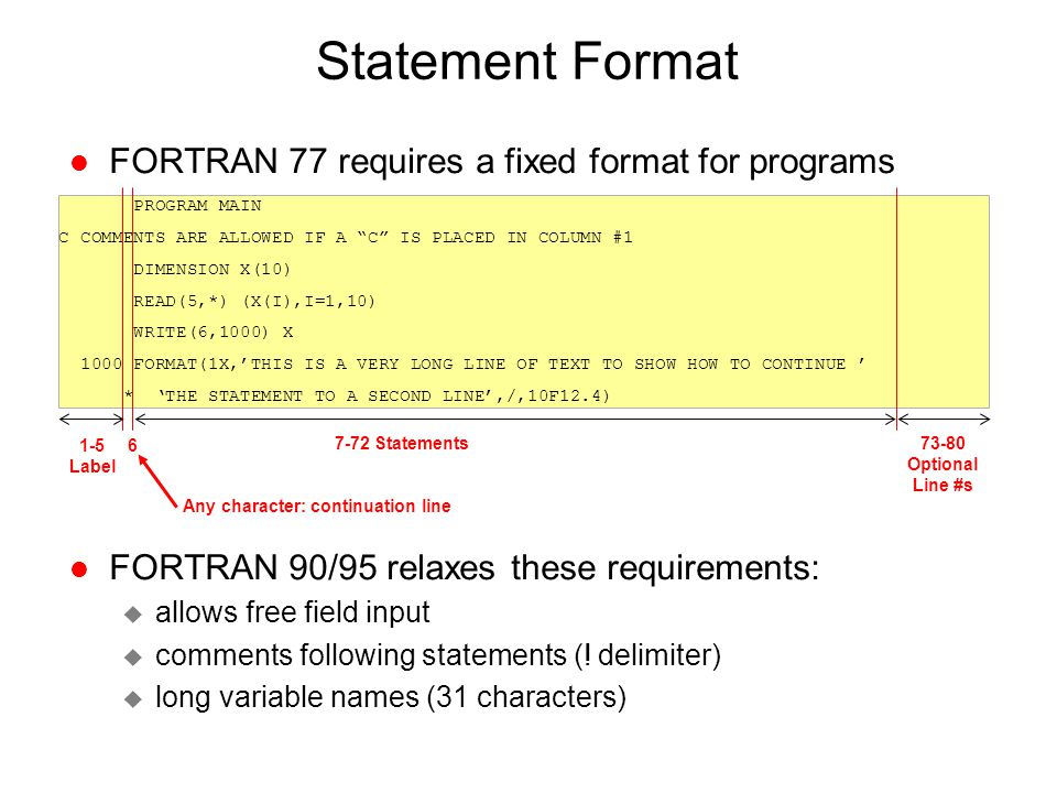 Comments on Subprograms l The present presentation is essentially FORTRAN 77 with a few minor extensions for popular dialects l FORTRAN 90 considerable extends the language and introduces a number of significant changes u Major changes are in area of new type declarations and in how code can be modularized u many changes are to make FORTRAN more contemporary u You will need to consult a FORTRAN 90 reference manual for more details.