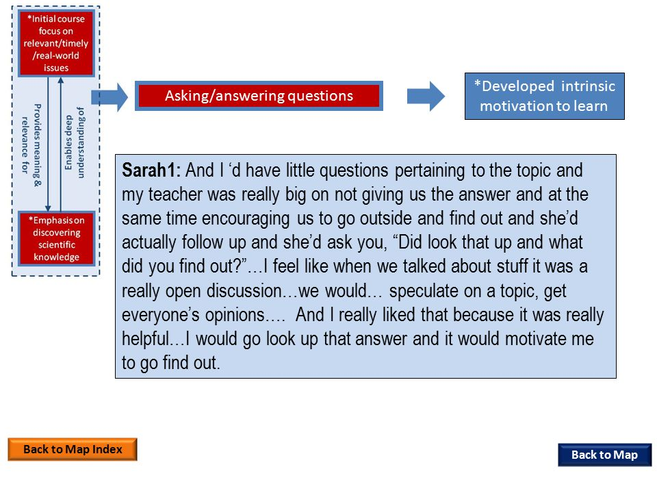 Sarah1: And I 'd have little questions pertaining to the topic and my teacher was really big on not giving us the answer and at the same time encouraging us to go outside and find out and she'd actually follow up and she'd ask you, Did look that up and what did you find out …I feel like when we talked about stuff it was a really open discussion…we would… speculate on a topic, get everyone's opinions….