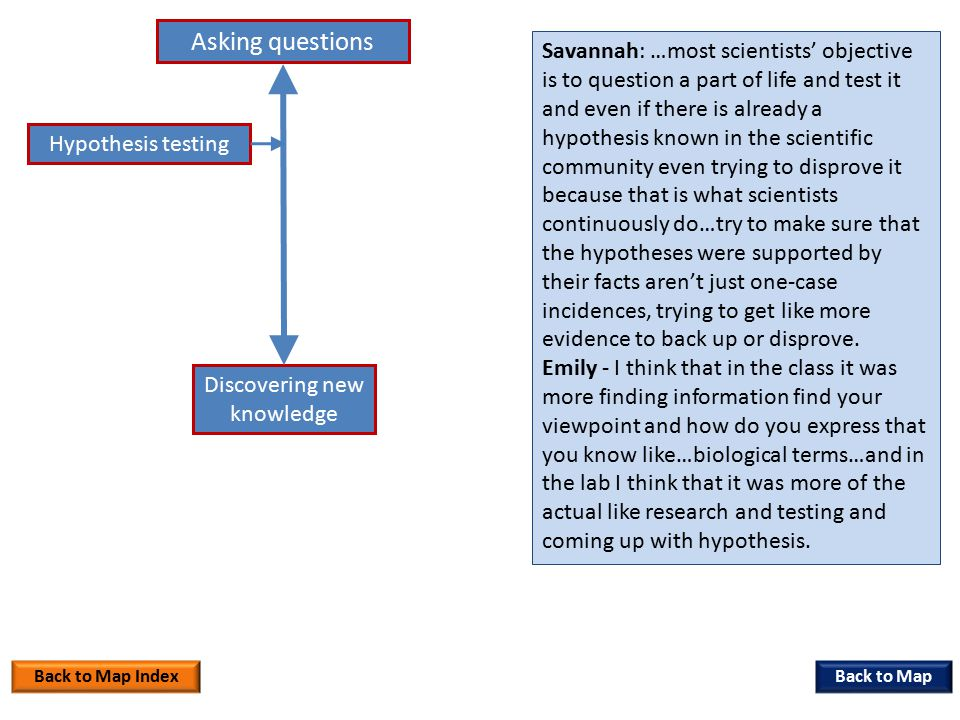 Asking questions Discovering new knowledge Hypothesis testing Savannah: …most scientists' objective is to question a part of life and test it and even if there is already a hypothesis known in the scientific community even trying to disprove it because that is what scientists continuously do…try to make sure that the hypotheses were supported by their facts aren't just one-case incidences, trying to get like more evidence to back up or disprove.