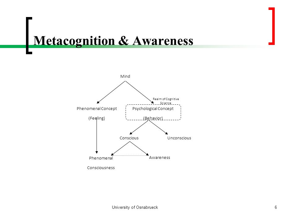 Metacognition & Awareness University of Osnabrueck6 Mind Phenomenal Concept (Feeling) Psychological Concept (Behavior) UnconsciousConscious Awareness Phenomenal Consciousness Realm of Cognitive Science