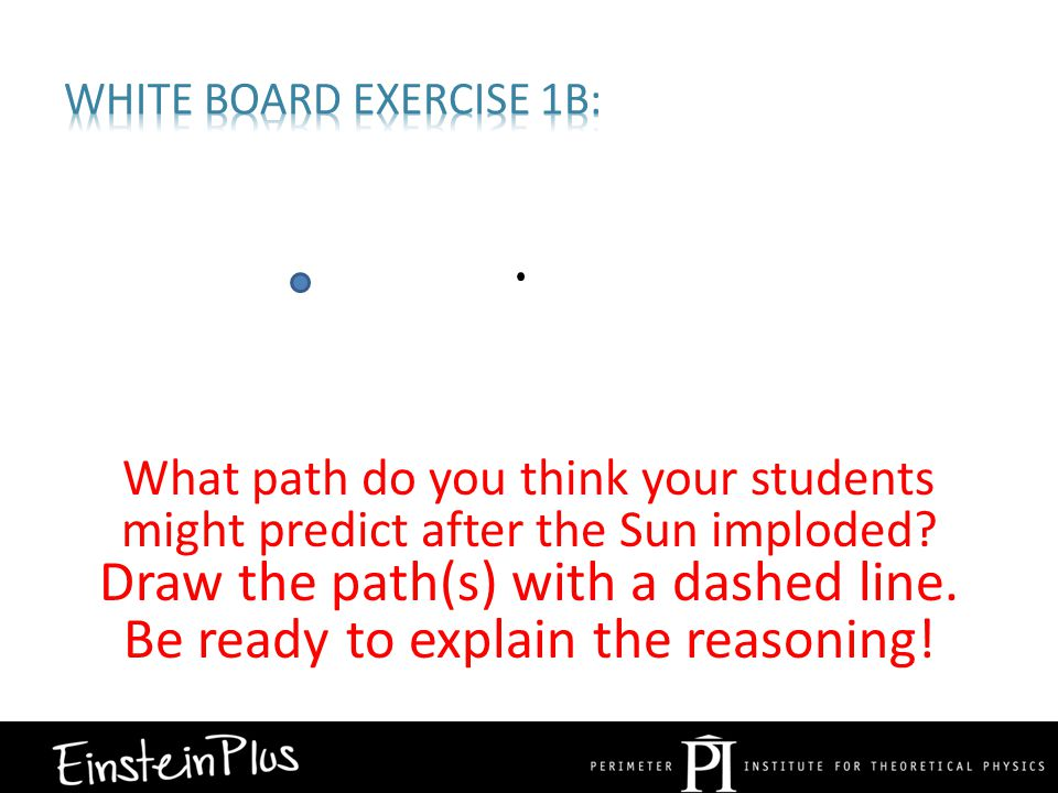 What path do you think your students might predict after the Sun imploded.