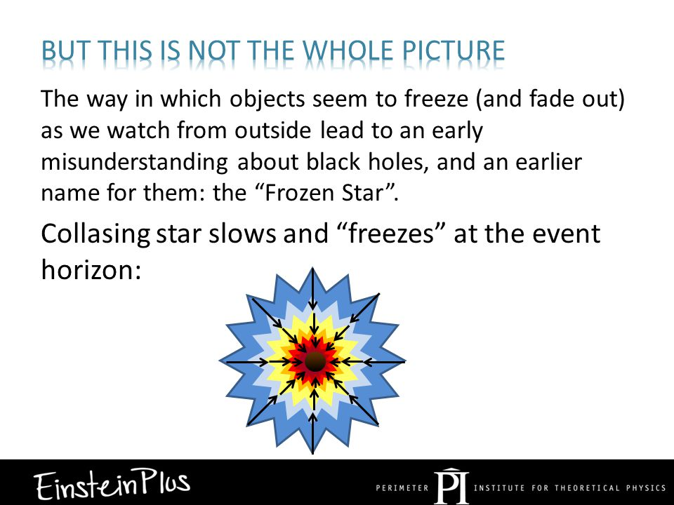 The way in which objects seem to freeze (and fade out) as we watch from outside lead to an early misunderstanding about black holes, and an earlier name for them: the Frozen Star .