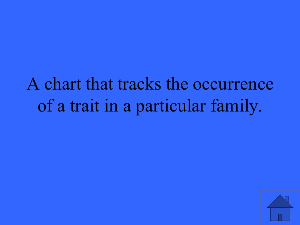 A chart that tracks the occurrence of a trait in a particular family.