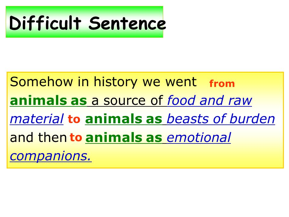 Difficult Sentence Somehow in history we went animals as a source of food and raw material animals as beasts of burden and then animals as emotional companions.