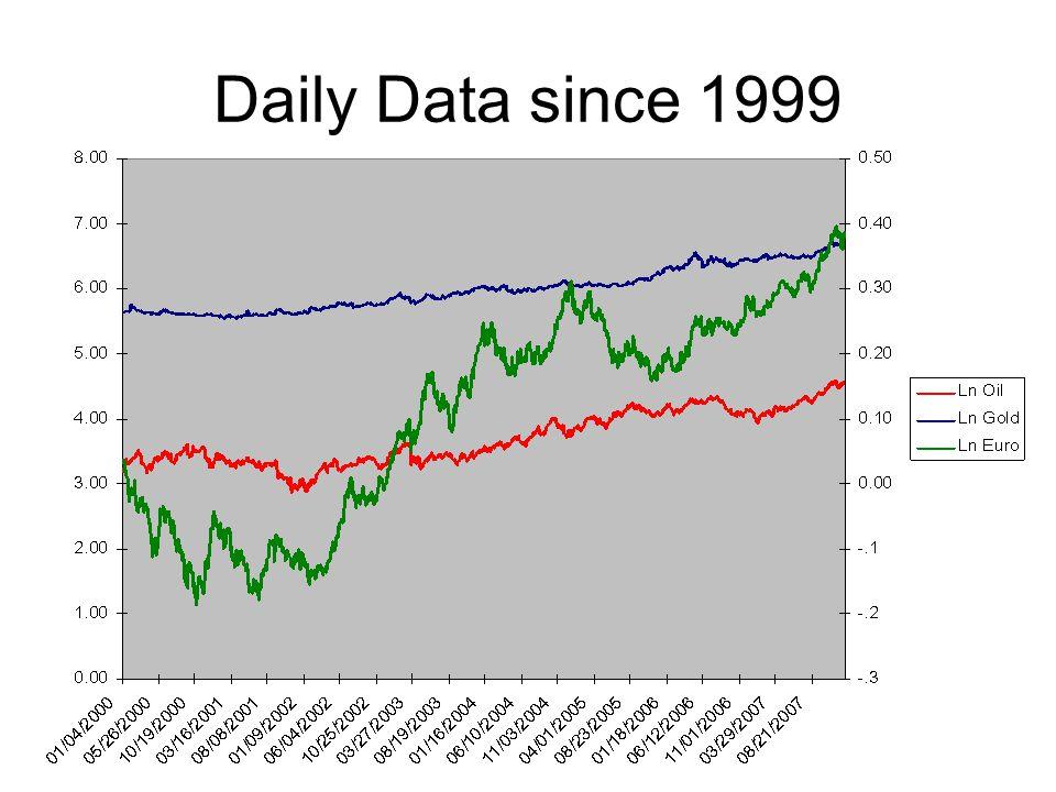 Hypotheses Do these 3 Markets follow Random Walks.