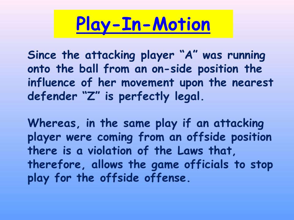 Play-In-Motion Since the attacking player A was running onto the ball from an on-side position the influence of her movement upon the nearest defender Z is perfectly legal.