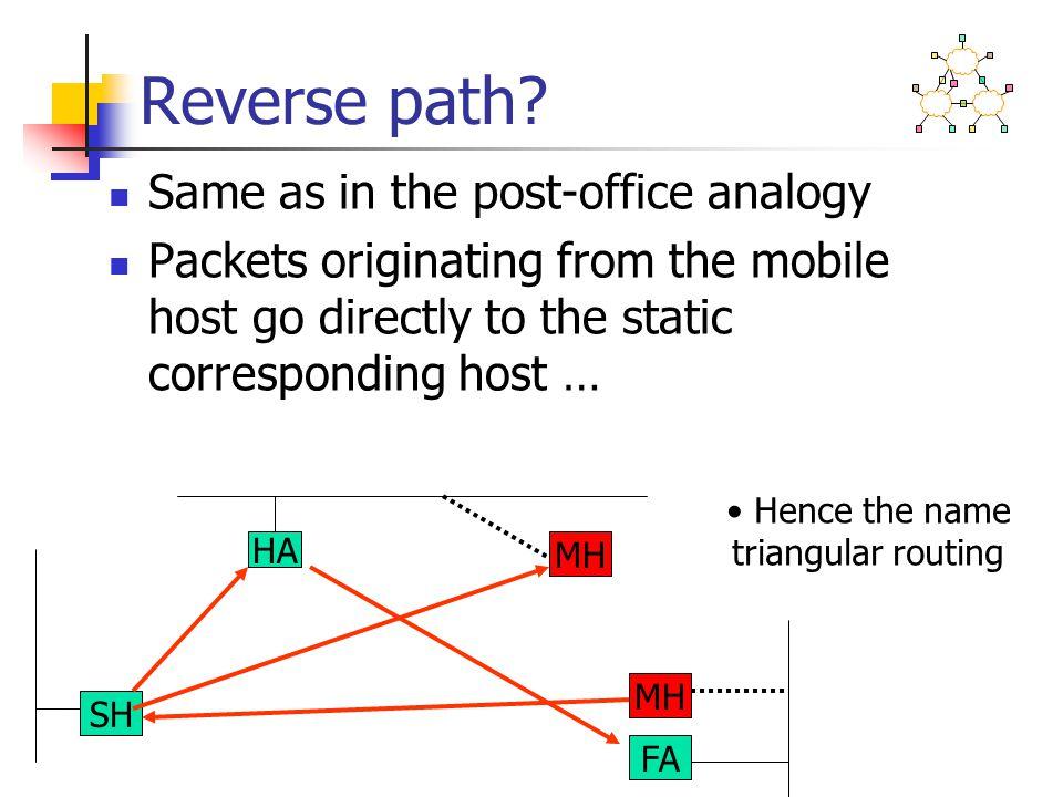 Reverse path.