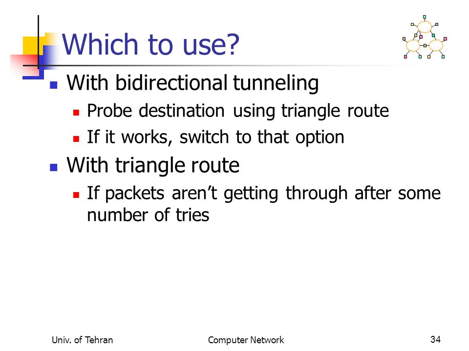 Univ. of TehranComputer Network34 Which to use? With bidirectional tunneling Probe destination using triangle route If it works, switch to that option