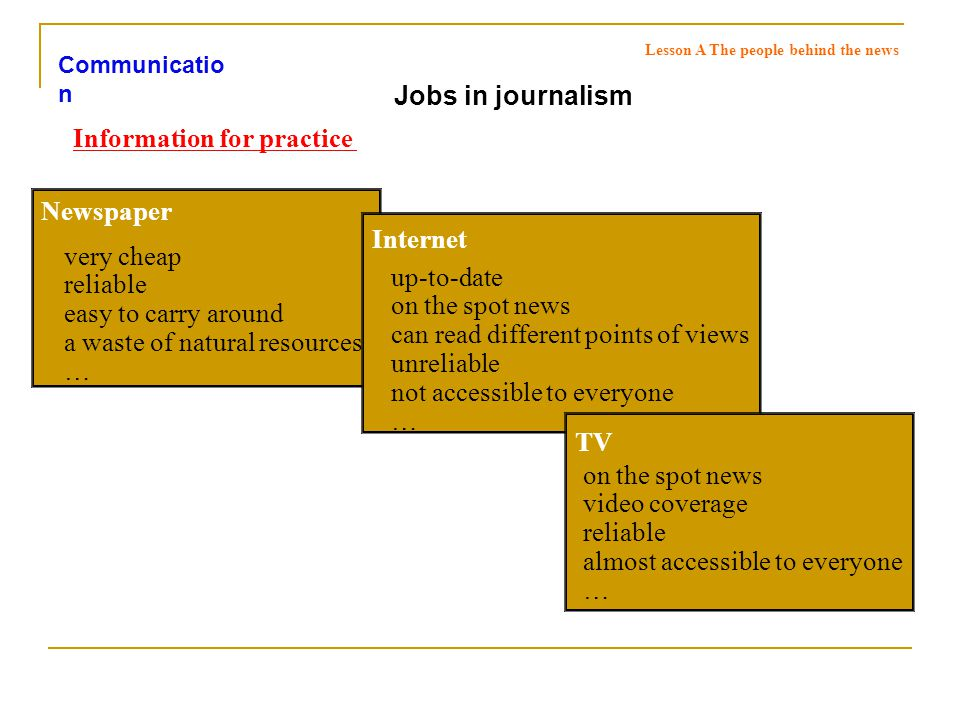 Jobs in journalism (1) Information for practice very cheap reliable easy to carry around a waste of natural resources … Newspaper up-to-date on the spot news can read different points of views unreliable not accessible to everyone … Internet TV on the spot news video coverage reliable almost accessible to everyone … Lesson A The people behind the news Communicatio n