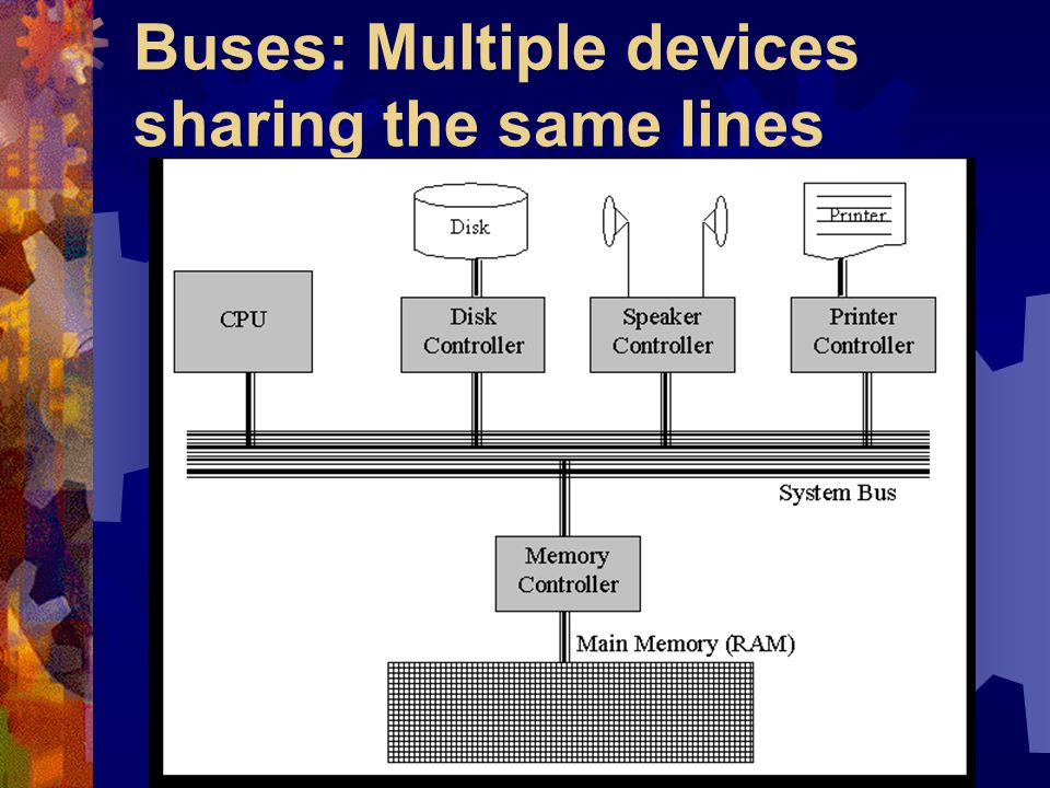 Buses: Multiple devices sharing the same lines