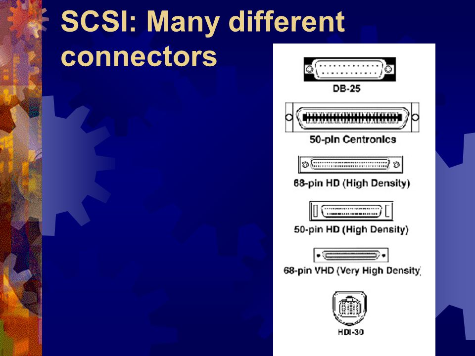 SCSI: Many different connectors