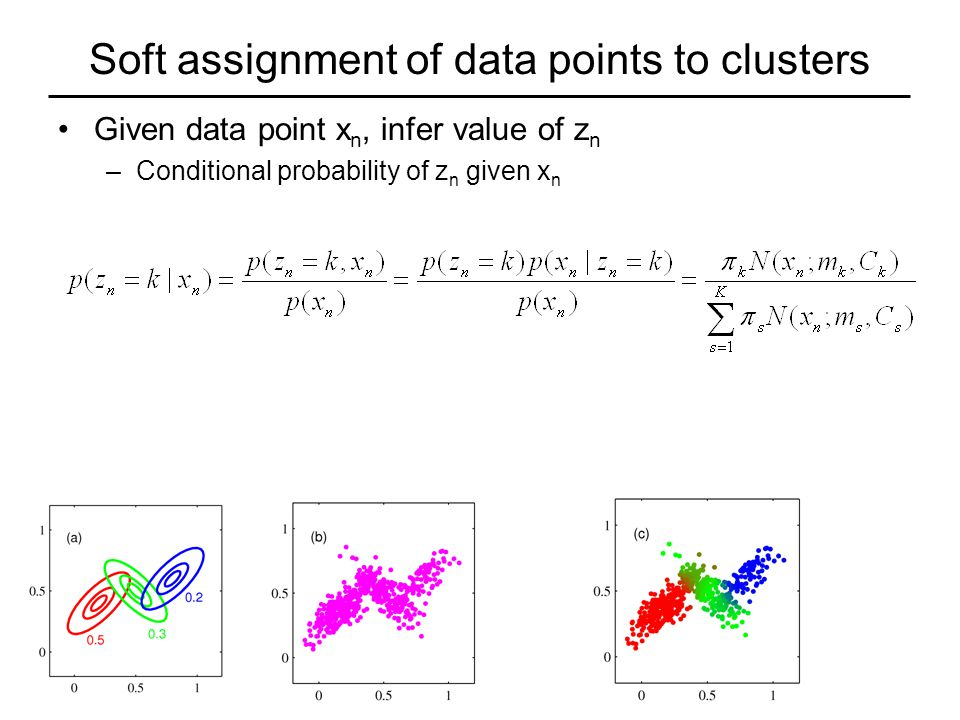 Soft assignment of data points to clusters Given data point x n, infer value of z n –Conditional probability of z n given x n