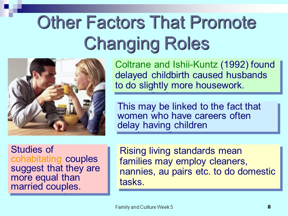 Family and Culture Week 59 Evidence Against Changing Roles
